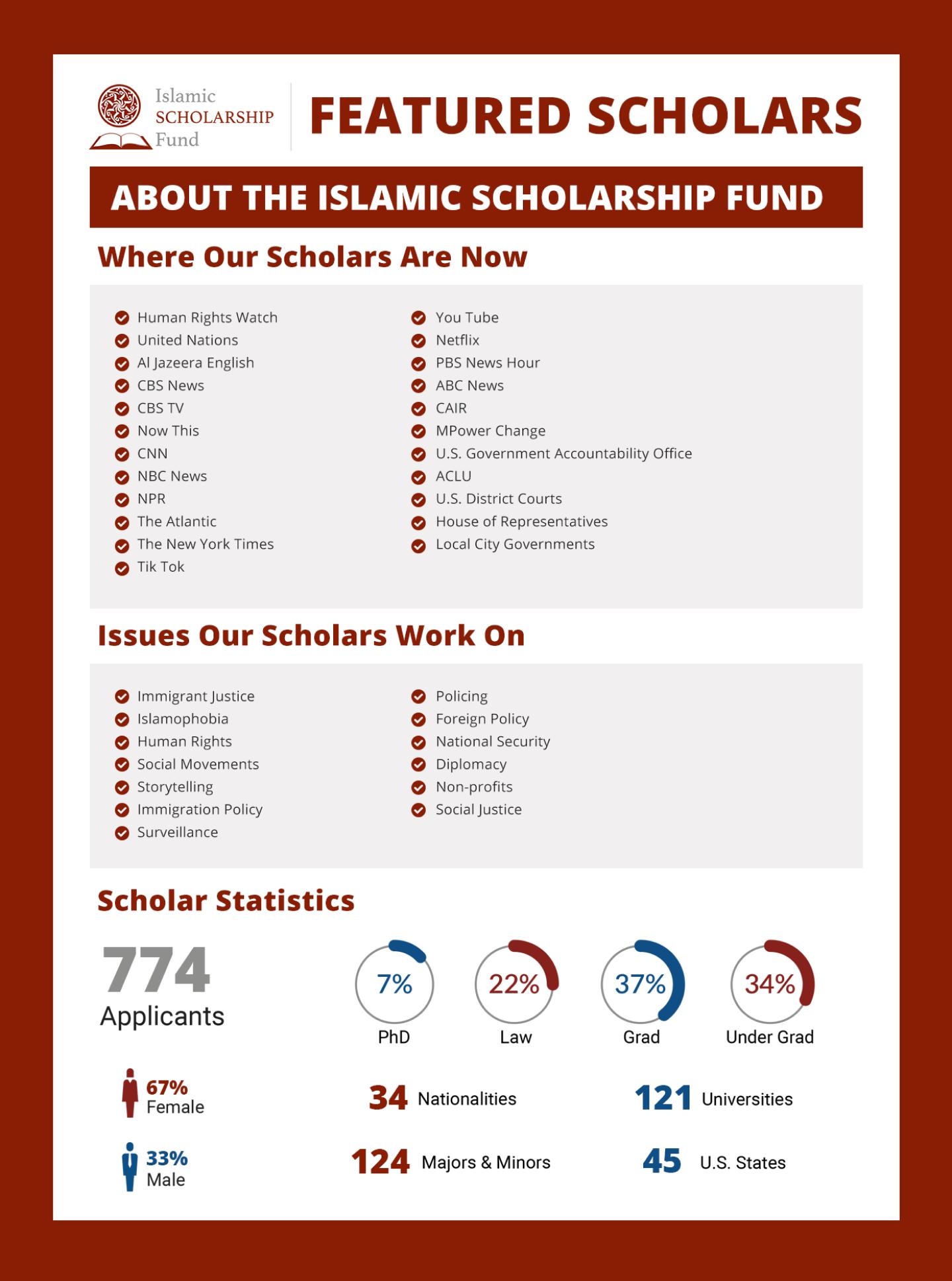 Featured-Scholars 2